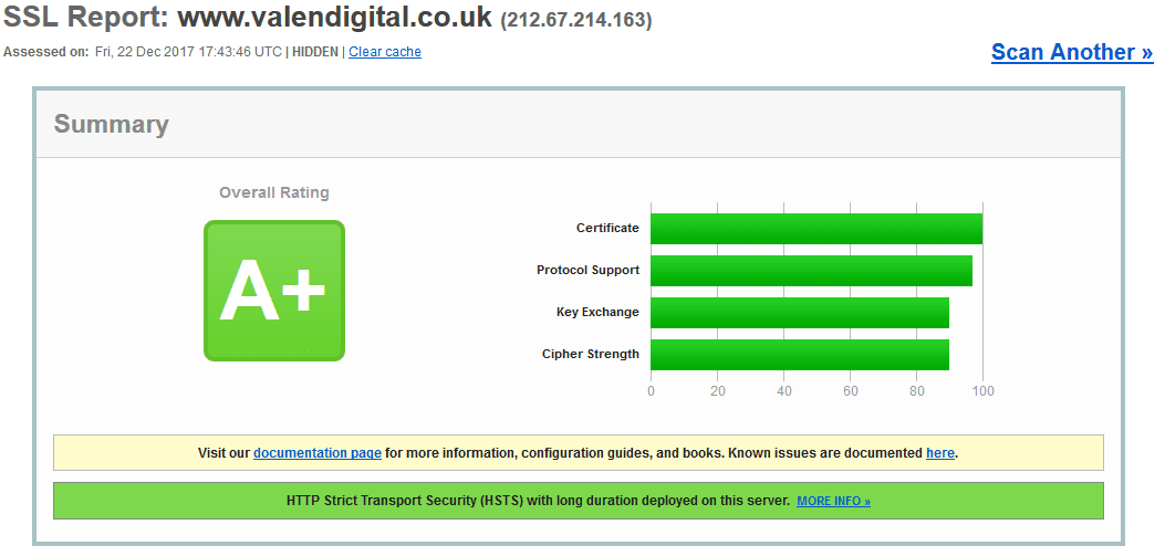 SSL Security rating A+