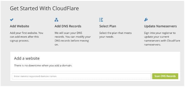 Getting Started with CloudFlare CDN