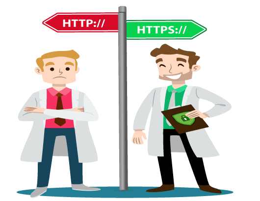 The Definitive Guide for HTTP to HTTPS Migration