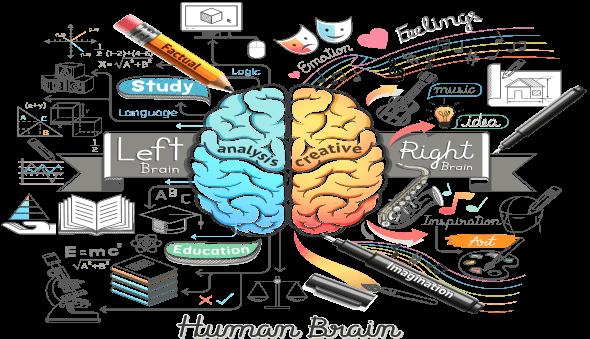 Infographics Content Marketing