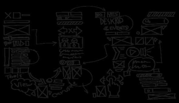 Web Design Rochdale Includes Google